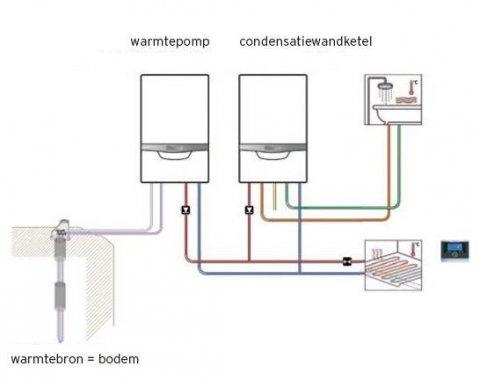Warmtepomp installatie